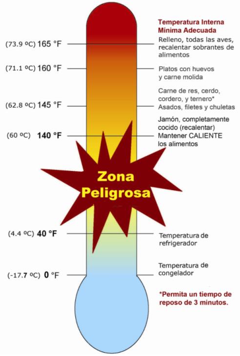 ZONA DE PELIGRO.png